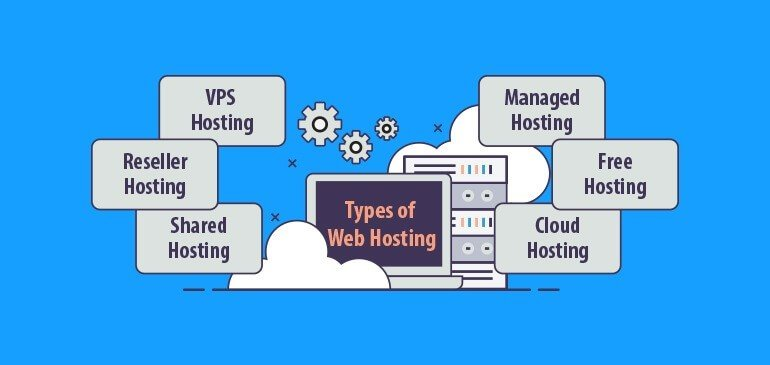 Types-of-Web-Hosting-Services