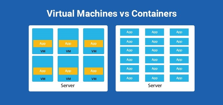 Virtual-machines-vs-Containers