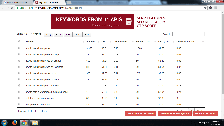 my favorite keyword result keyword everywhere extension