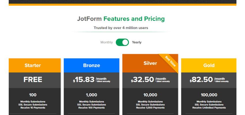 priceofjotform