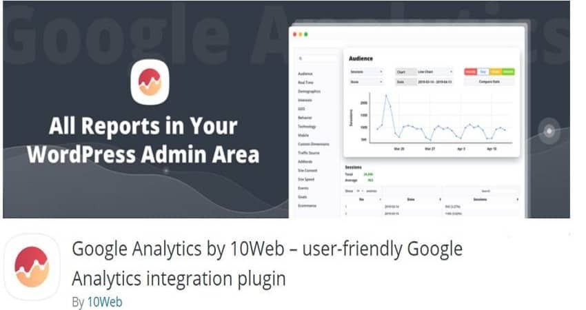 Google-Analytics-by-10Web