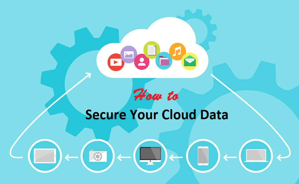 Secure Your Cloud Data